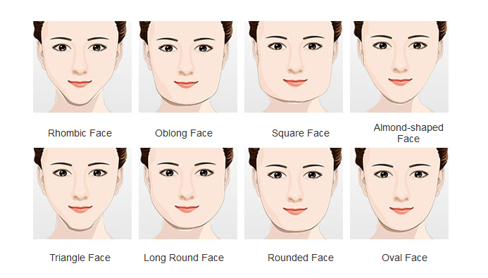 facial profile types